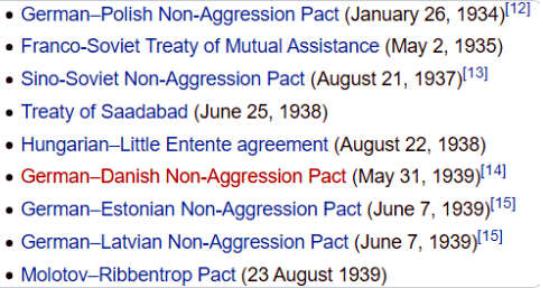 cronologia trattati non aggressione
