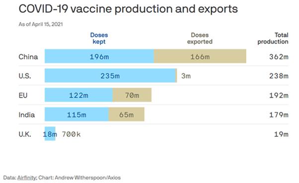 produzione vaccini